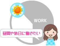 10:00~18:00の間勤務の場合