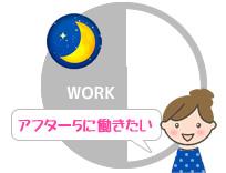 18:00~24:00の間勤務の場合